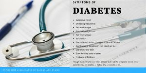 Symptoms of Diabetes diagnosed by Endocrine Associates of Dallas & Plano